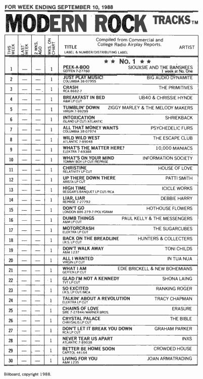 1st Modern Rock Chart